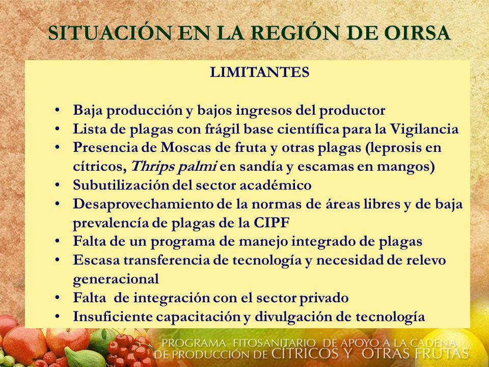 SITUACIÓN EN LA REGIÓN DE OIRSA