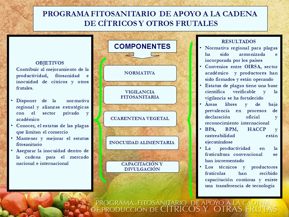 PROGRAMA FITOSANITARIO DE APOYO A LA CADENA