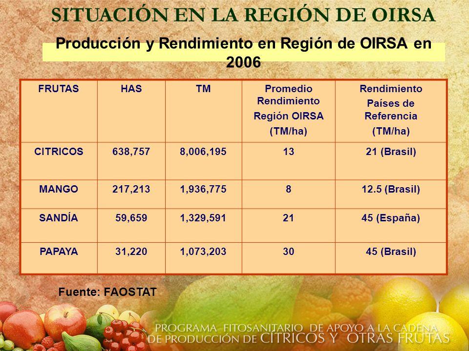 Producción y Rendimiento en Región de OIRSA en 2006