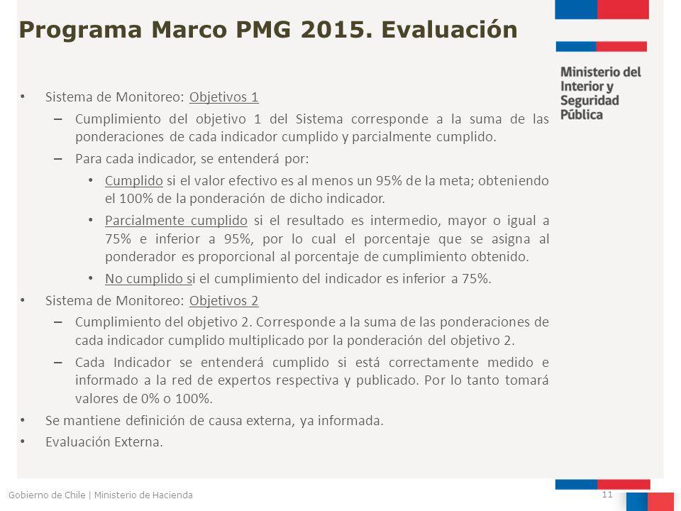 Programa Marco PMG 2015. Evaluación