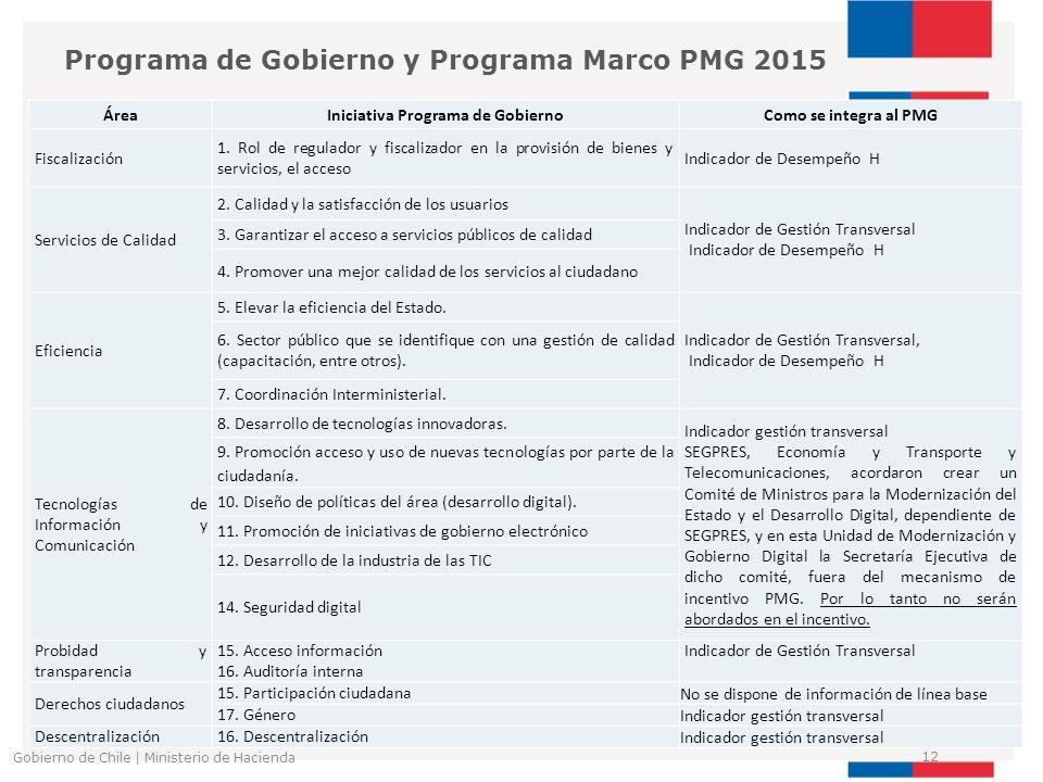 Iniciativa Programa de Gobierno