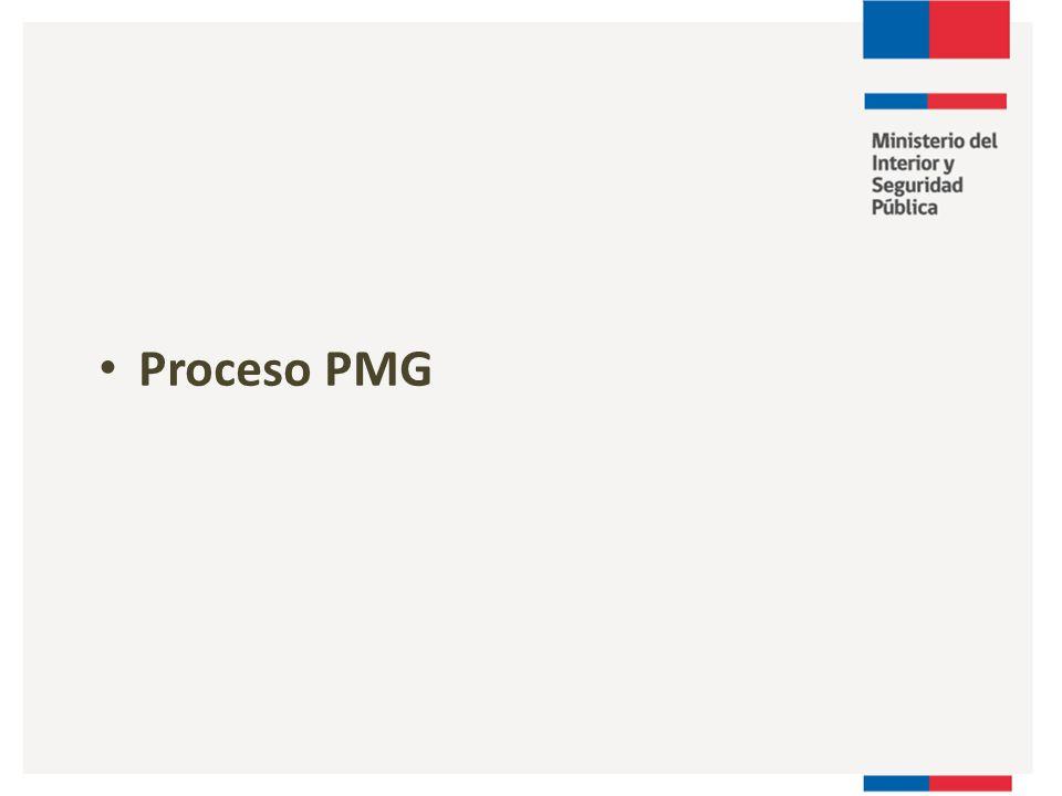 Proceso PMG