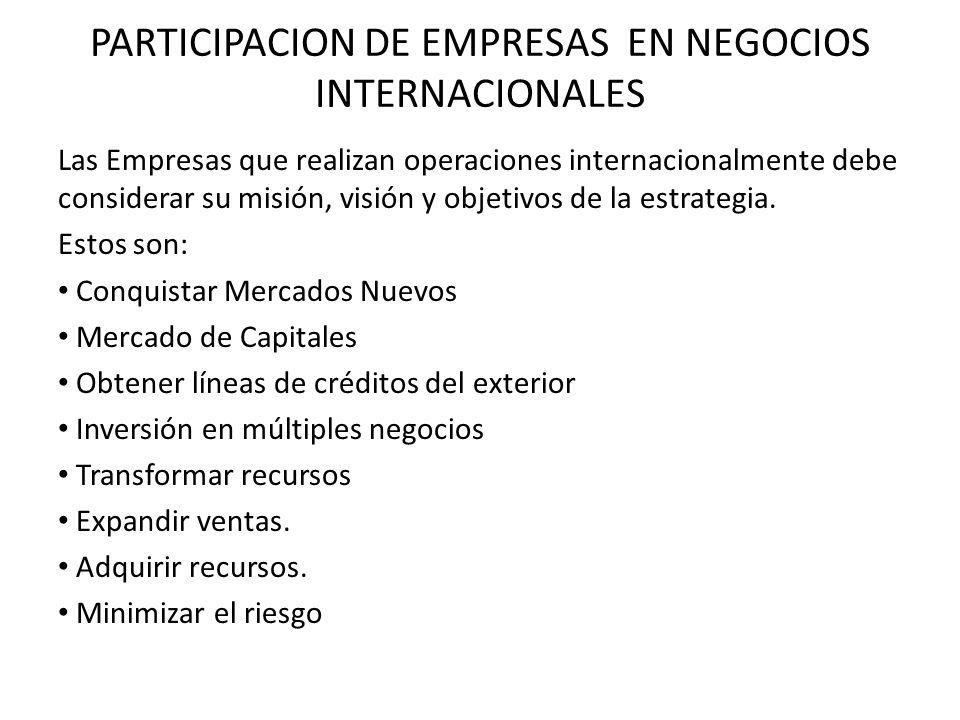 PARTICIPACION DE EMPRESAS EN NEGOCIOS INTERNACIONALES