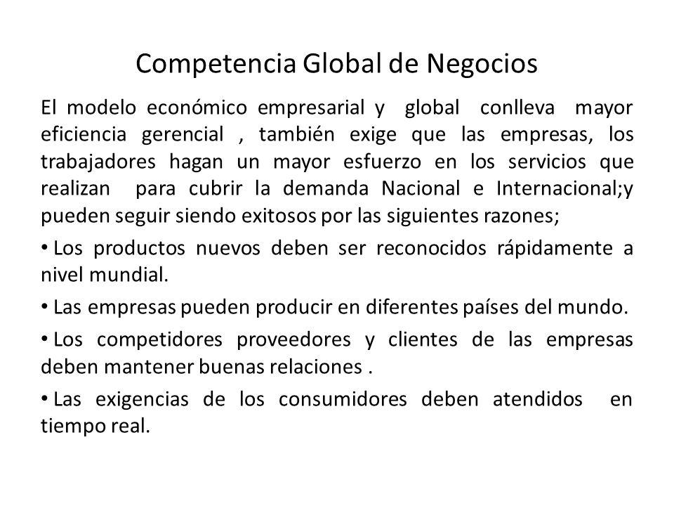 Competencia Global de Negocios