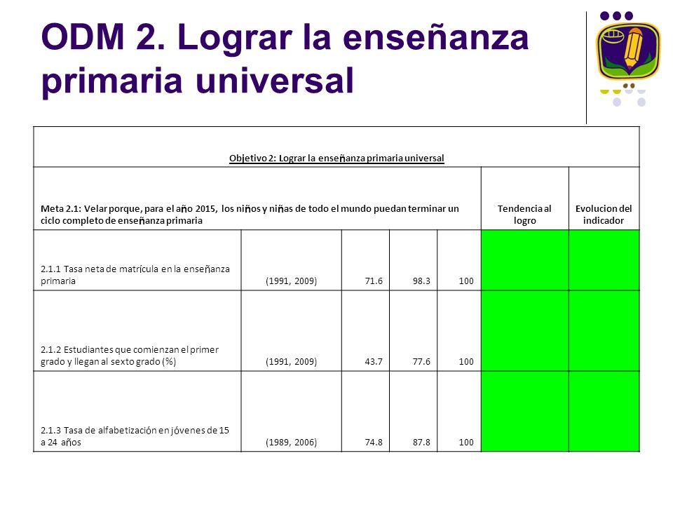 ODM 2. Lograr la enseñanza primaria universal