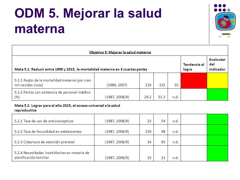 ODM 5. Mejorar la salud materna