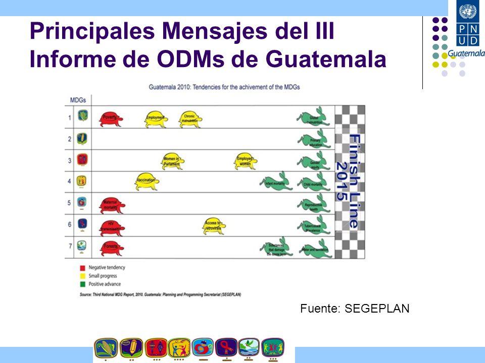 Principales Mensajes del III Informe de ODMs de Guatemala