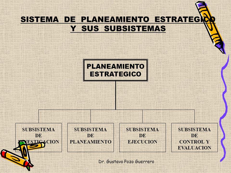 SISTEMA DE PLANEAMIENTO ESTRATEGICO Y SUS SUBSISTEMAS