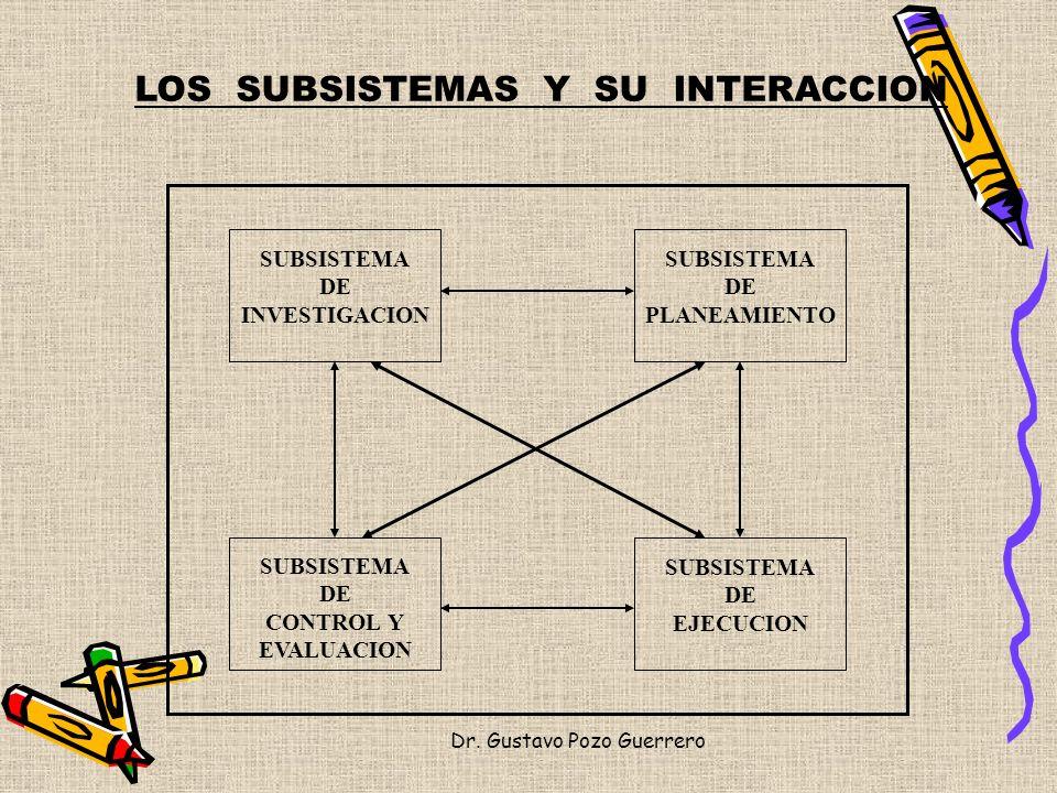LOS SUBSISTEMAS Y SU INTERACCION