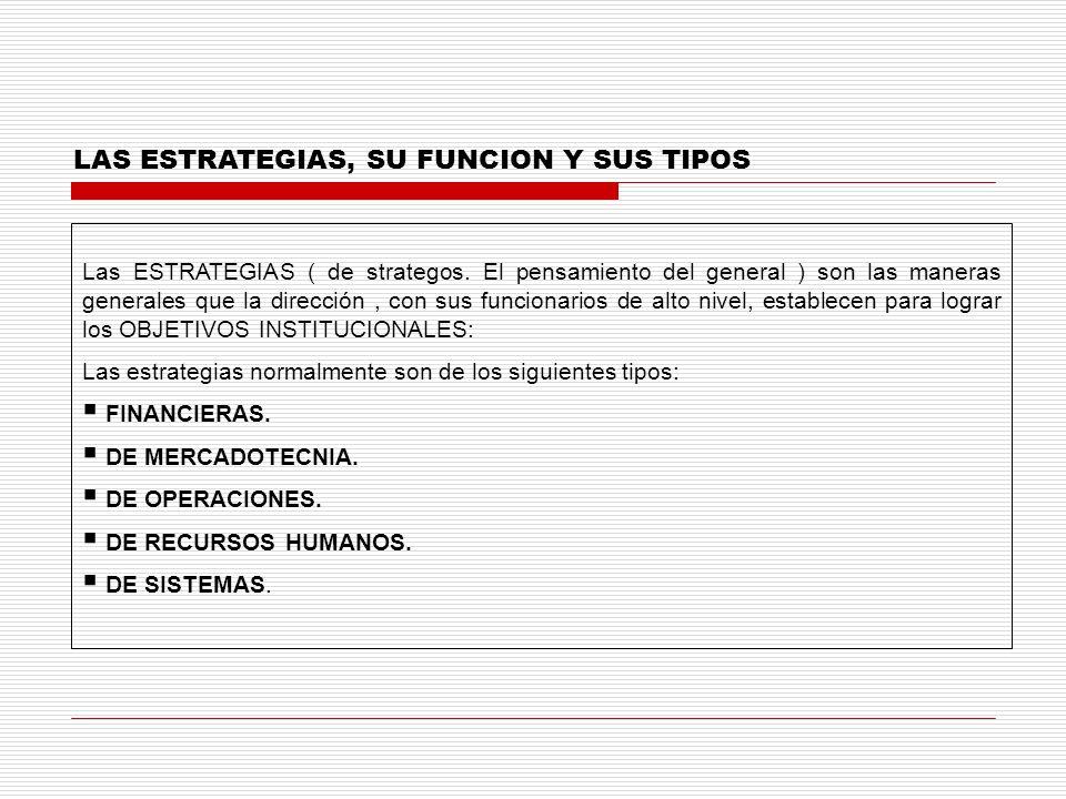 LAS ESTRATEGIAS, SU FUNCION Y SUS TIPOS