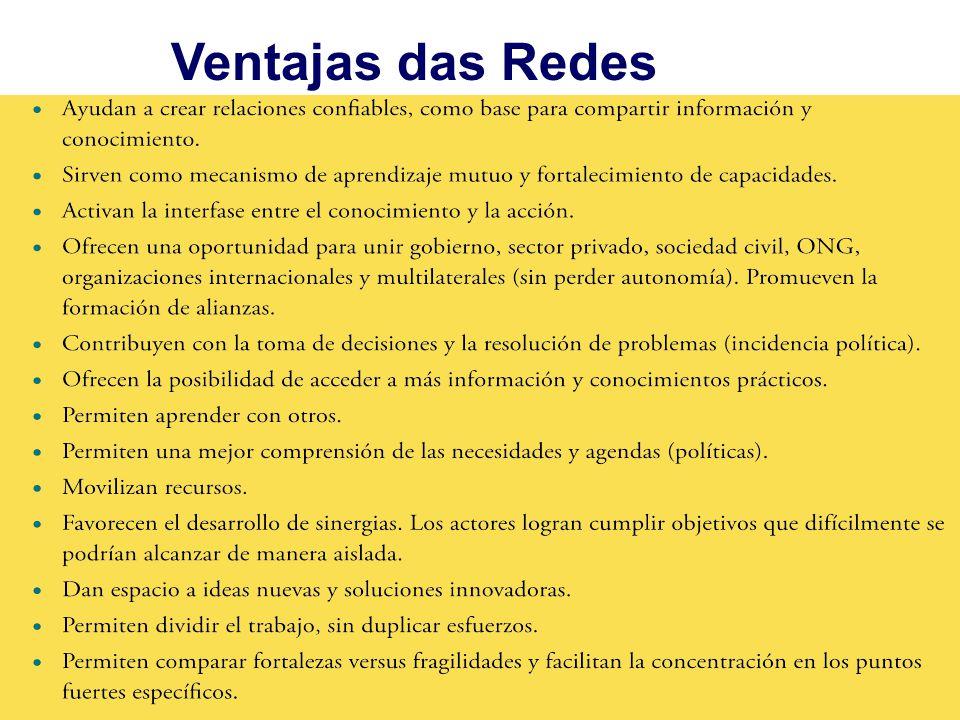 REDES DE ENFERMERÍA DE LAS AMÉRICAS- Redes Temáticas