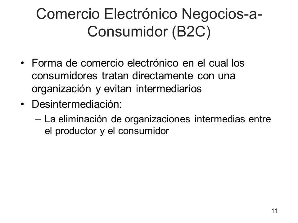 Comercio Electrónico Negocios-a-Consumidor (B2C)