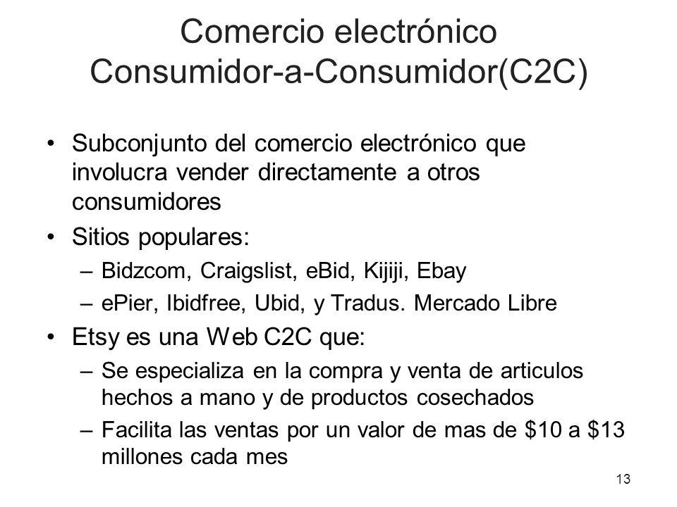 Comercio electrónico Consumidor-a-Consumidor(C2C)