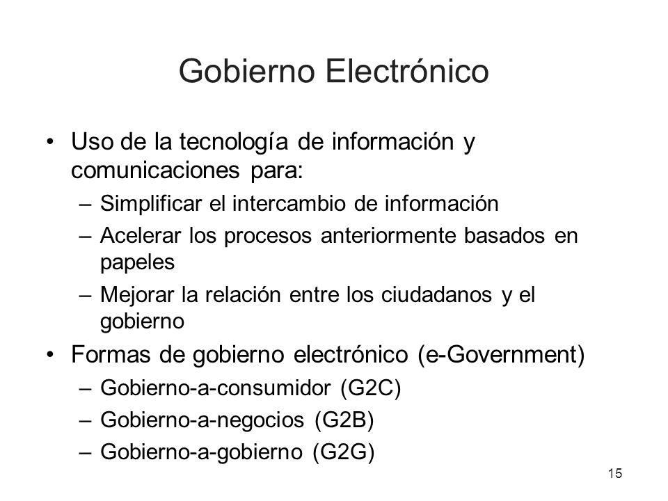 Gobierno Electrónico Uso de la tecnología de información y comunicaciones para: Simplificar el intercambio de información.