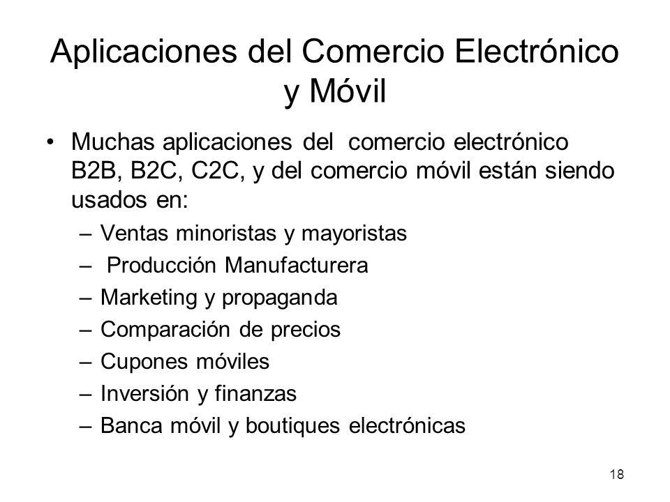 Aplicaciones del Comercio Electrónico y Móvil