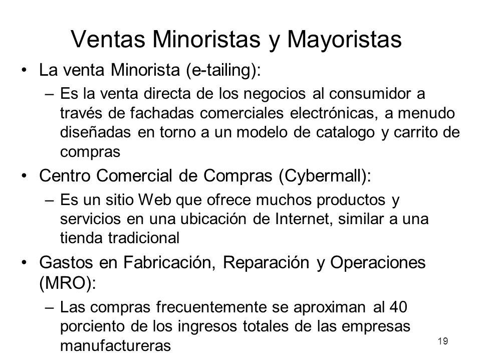 Ventas Minoristas y Mayoristas