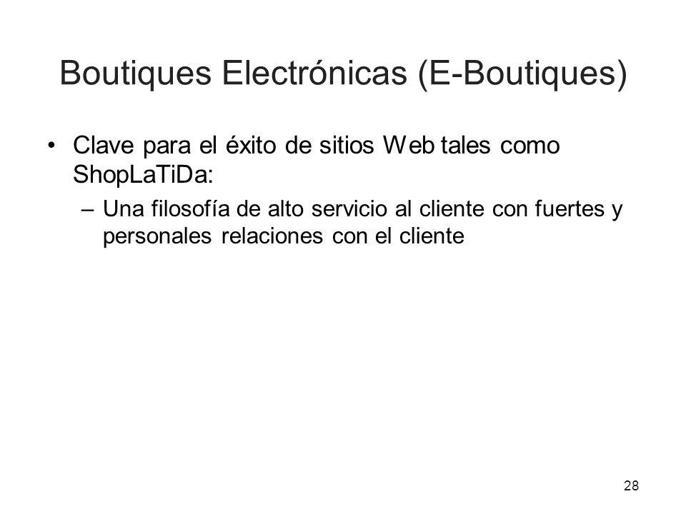 Boutiques Electrónicas (E-Boutiques)