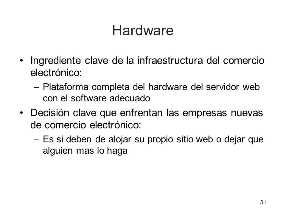 Hardware Ingrediente clave de la infraestructura del comercio electrónico: