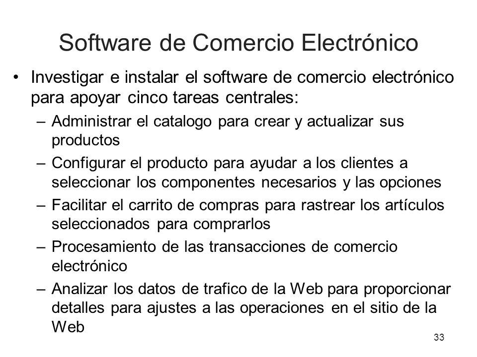 Software de Comercio Electrónico