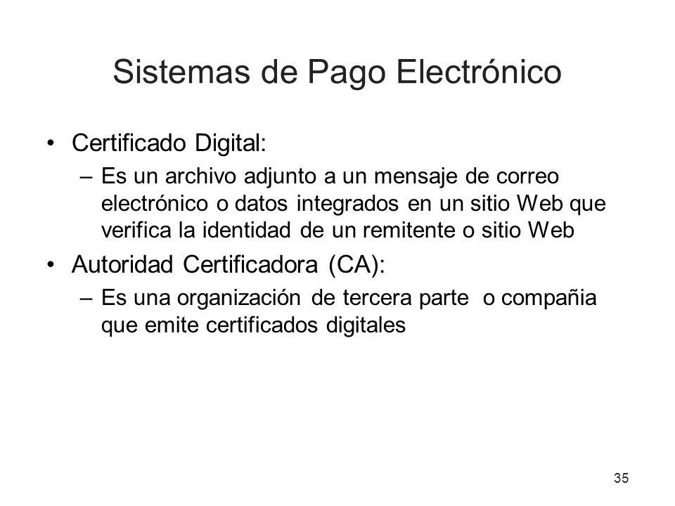 Sistemas de Pago Electrónico