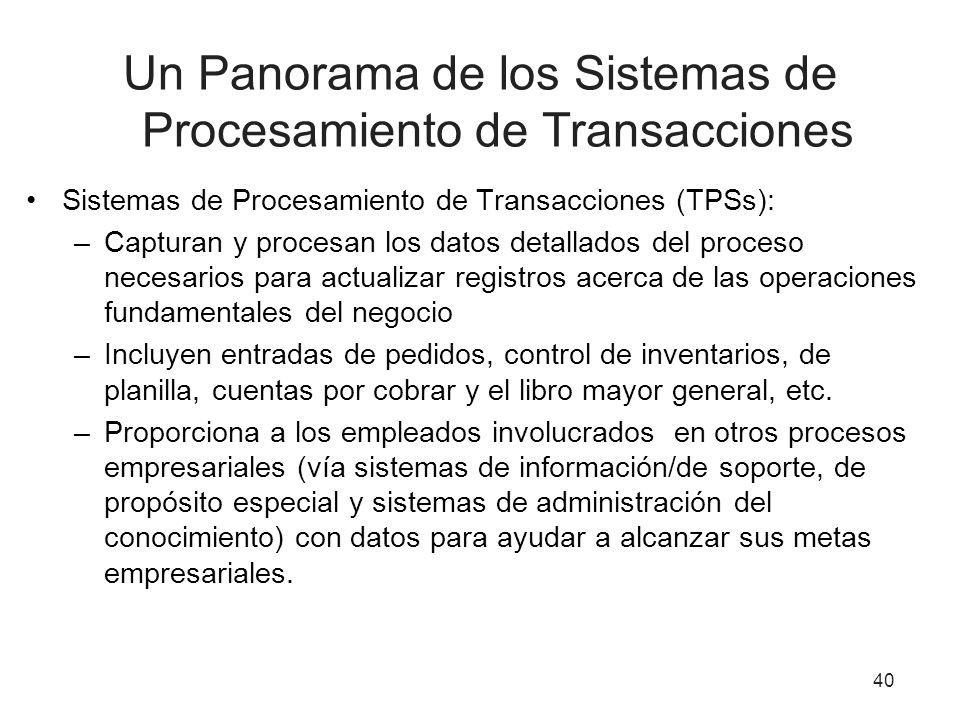 Un Panorama de los Sistemas de Procesamiento de Transacciones