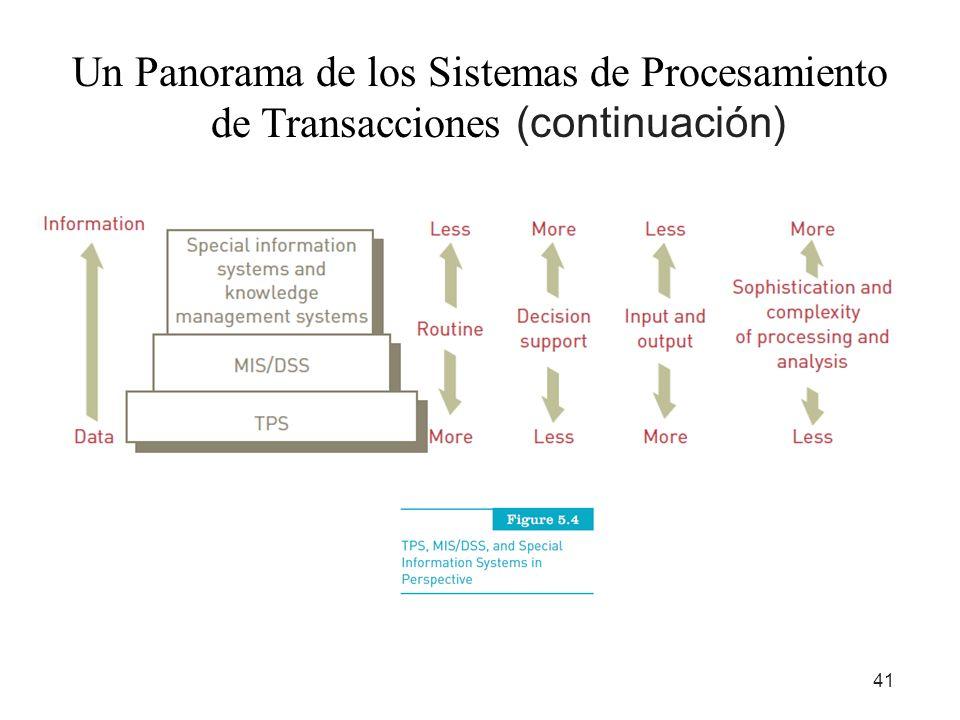 Un Panorama de los Sistemas de Procesamiento de Transacciones (continuación)