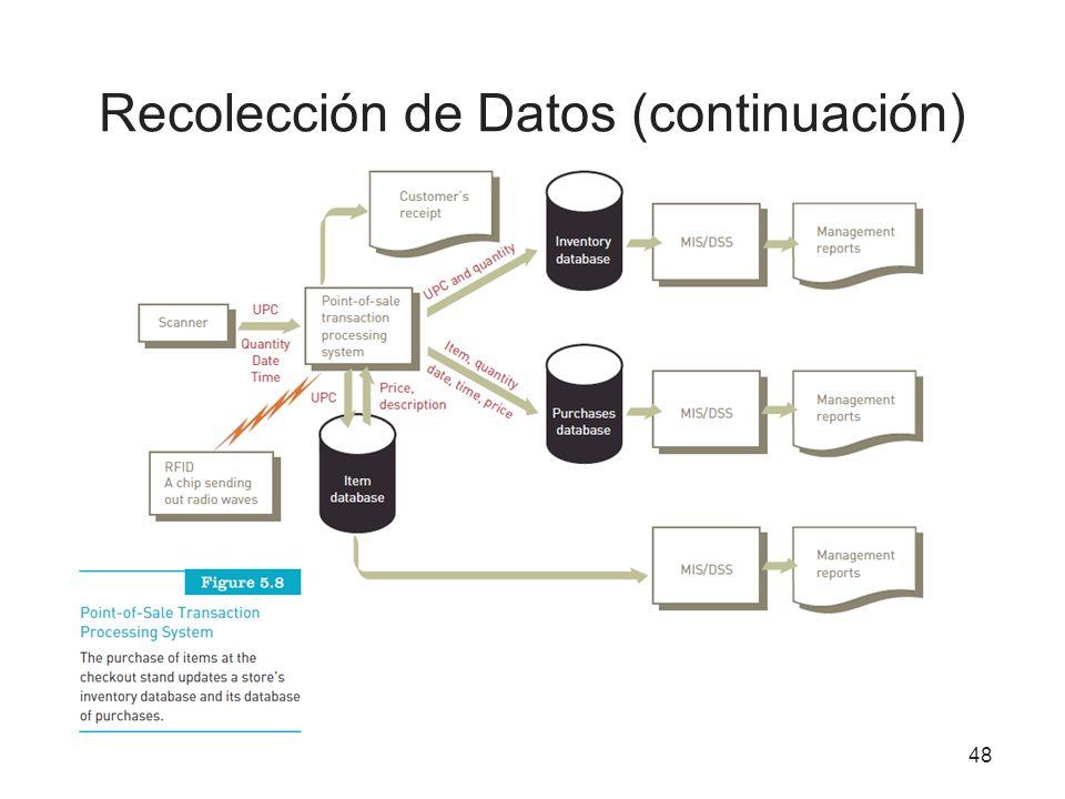 Recolección de Datos (continuación)