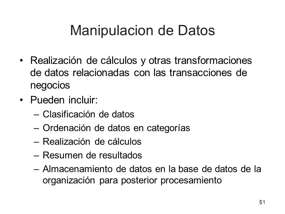 Manipulacion de Datos Realización de cálculos y otras transformaciones de datos relacionadas con las transacciones de negocios.