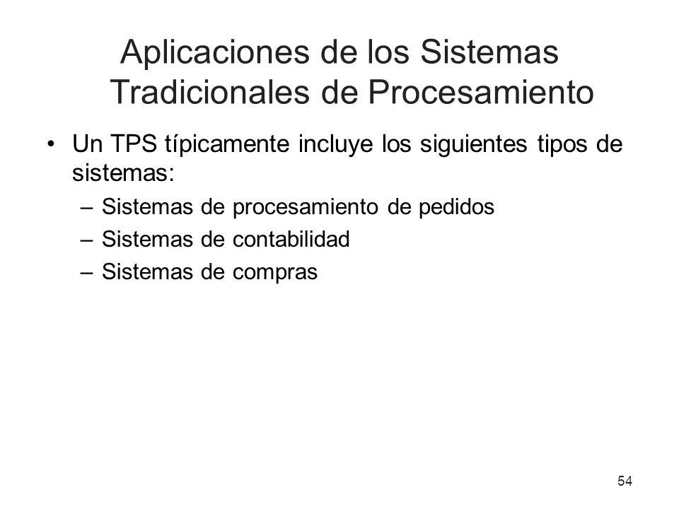 Aplicaciones de los Sistemas Tradicionales de Procesamiento