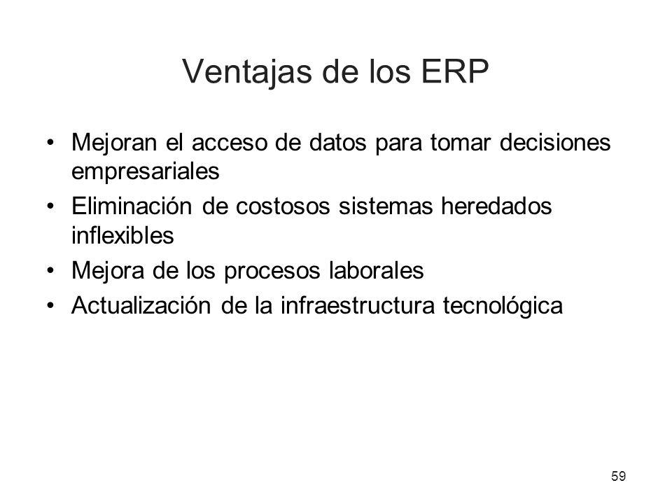 Ventajas de los ERP Mejoran el acceso de datos para tomar decisiones empresariales. Eliminación de costosos sistemas heredados inflexibles.