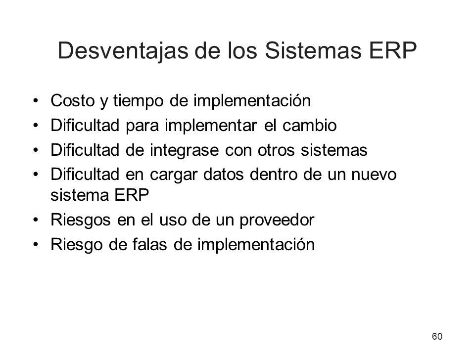 Desventajas de los Sistemas ERP