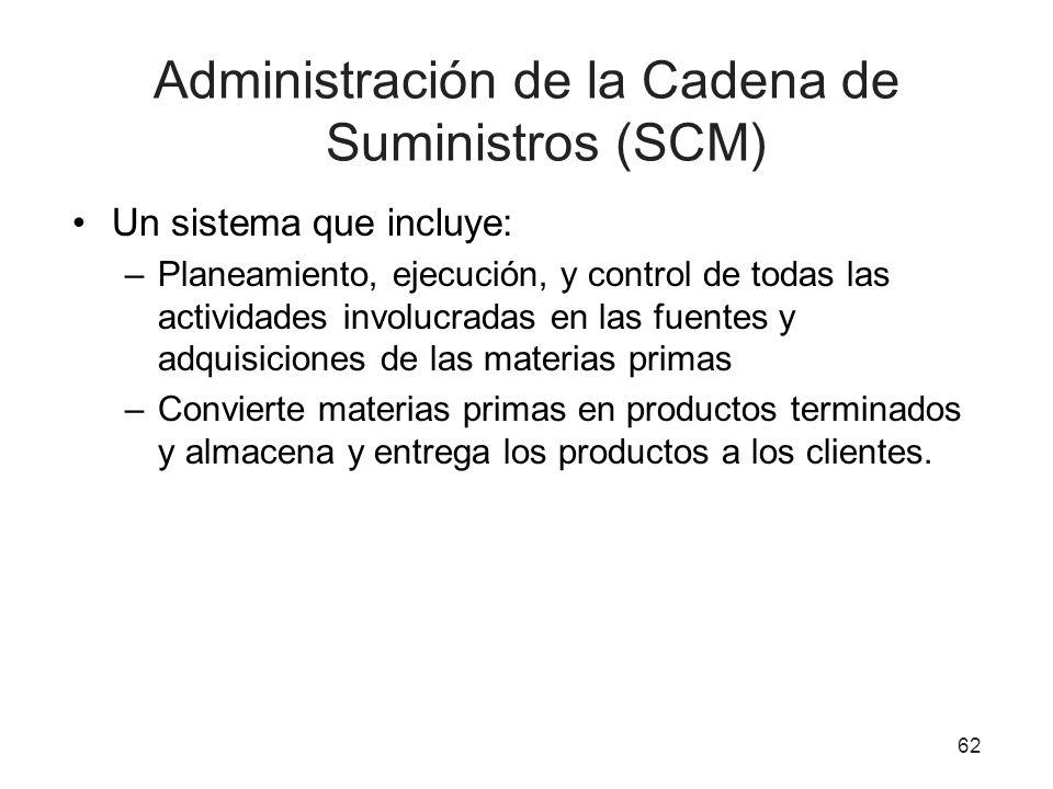 Administración de la Cadena de Suministros (SCM)