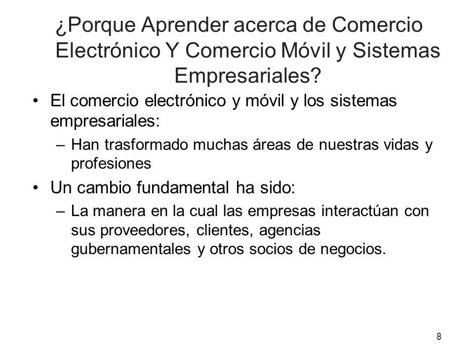 ¿Porque Aprender acerca de Comercio Electrónico Y Comercio Móvil y Sistemas Empresariales