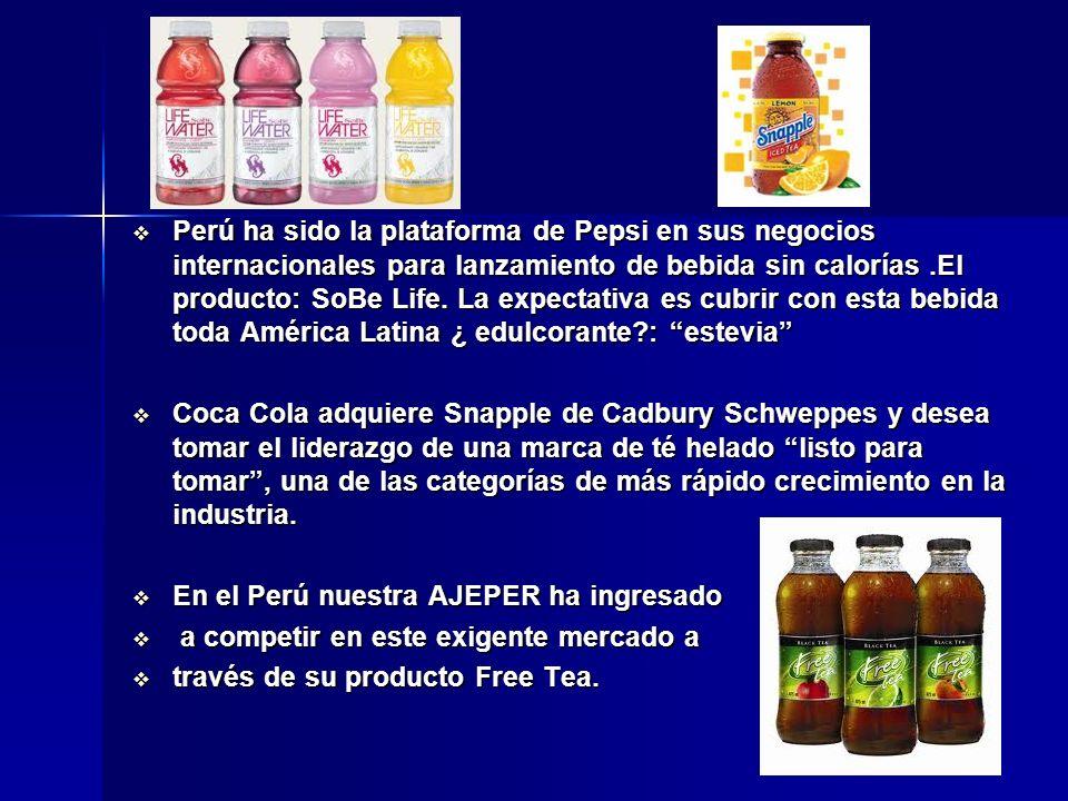 Perú ha sido la plataforma de Pepsi en sus negocios internacionales para lanzamiento de bebida sin calorías .El producto: SoBe Life. La expectativa es cubrir con esta bebida toda América Latina ¿ edulcorante : estevia