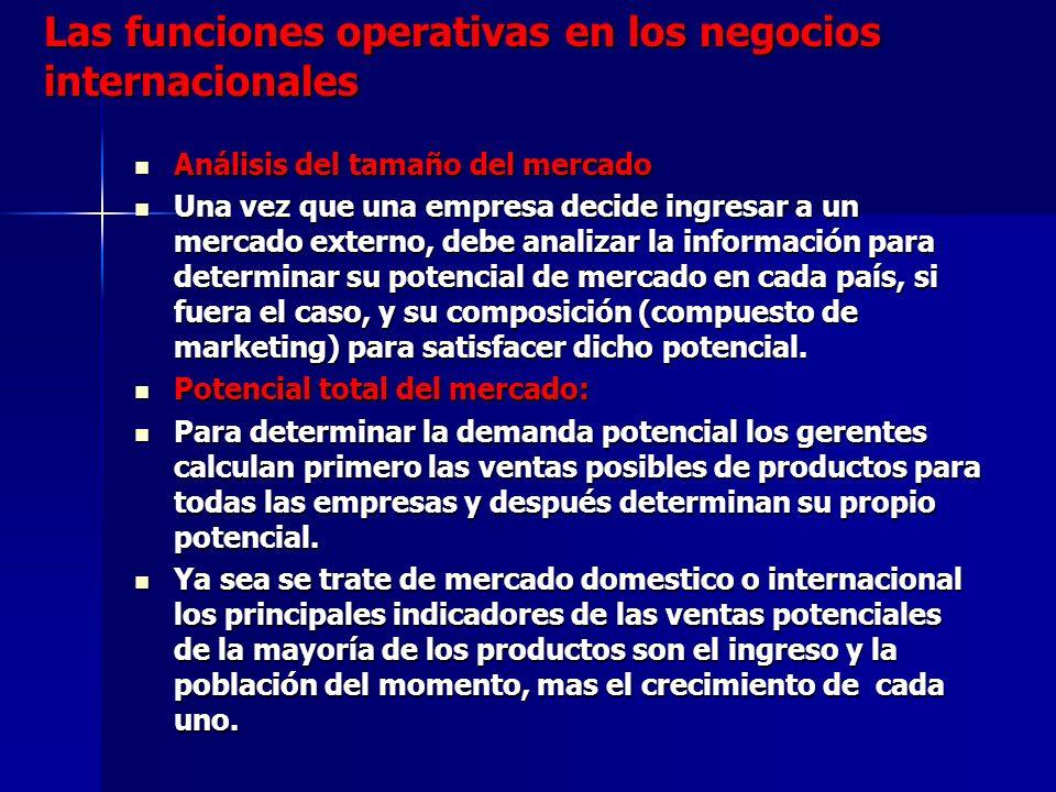 Las funciones operativas en los negocios internacionales