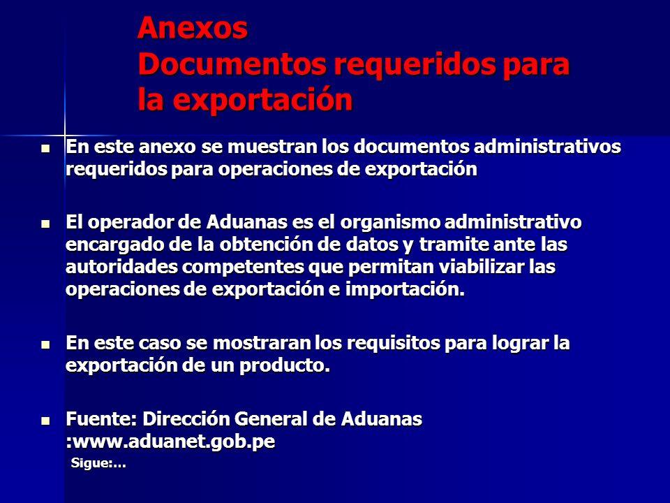 Anexos Documentos requeridos para la exportación
