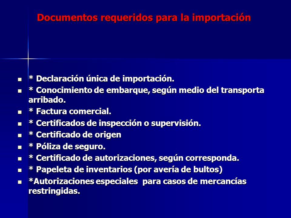 Documentos requeridos para la importación