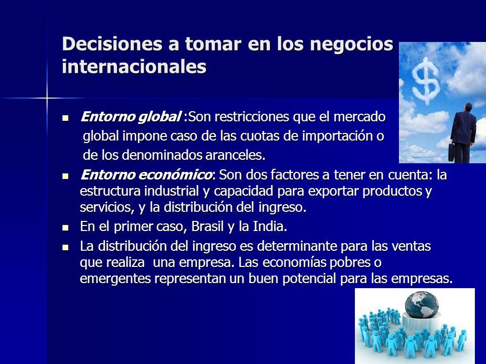Decisiones a tomar en los negocios internacionales