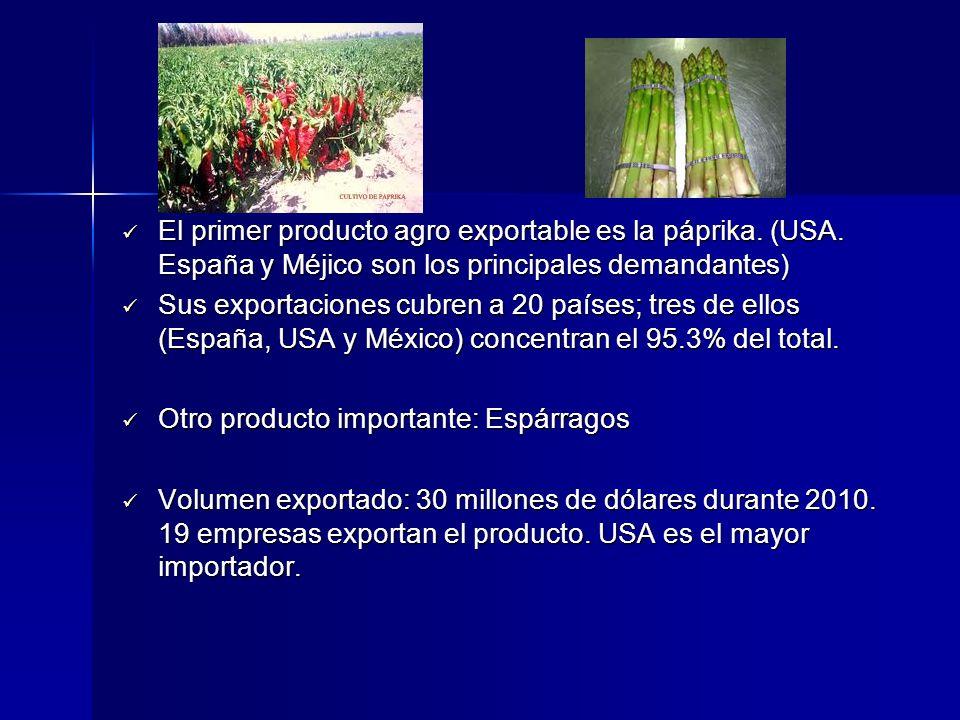 El primer producto agro exportable es la páprika. (USA