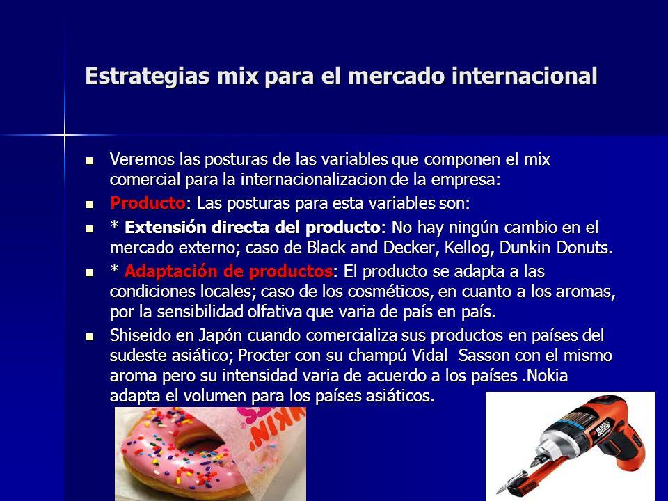 Estrategias mix para el mercado internacional