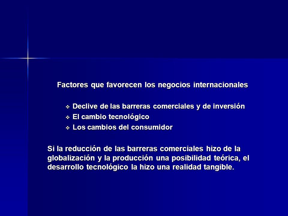 Factores que favorecen los negocios internacionales