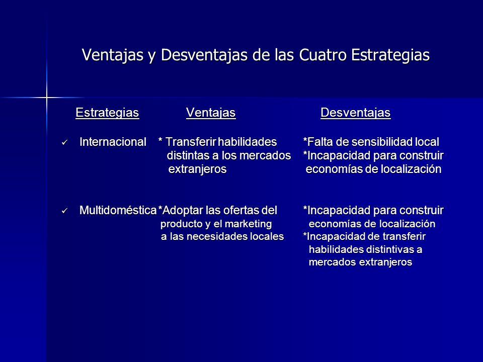 Ventajas y Desventajas de las Cuatro Estrategias