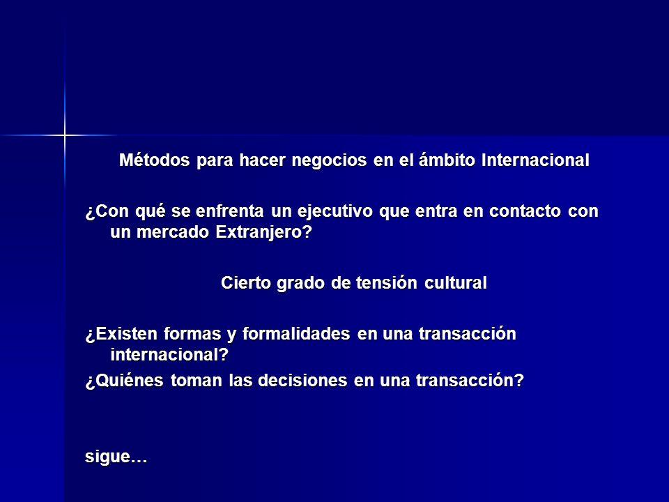 Métodos para hacer negocios en el ámbito Internacional