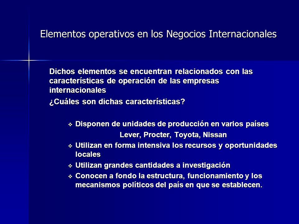Elementos operativos en los Negocios Internacionales