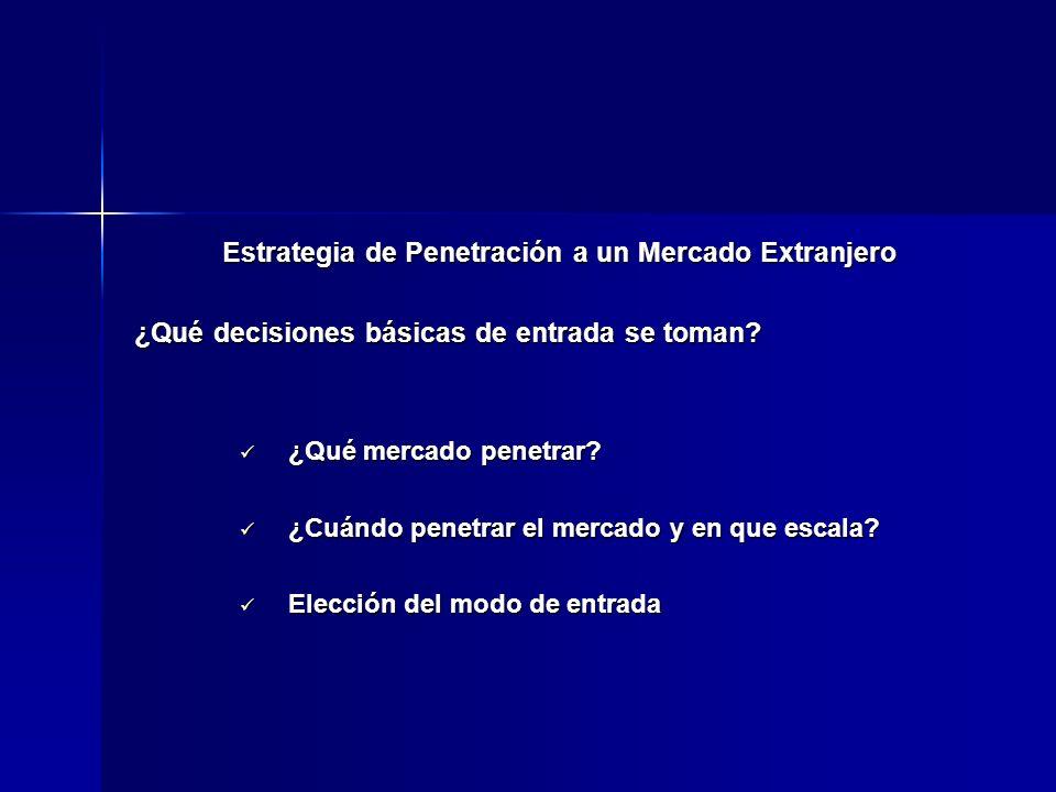 Estrategia de Penetración a un Mercado Extranjero