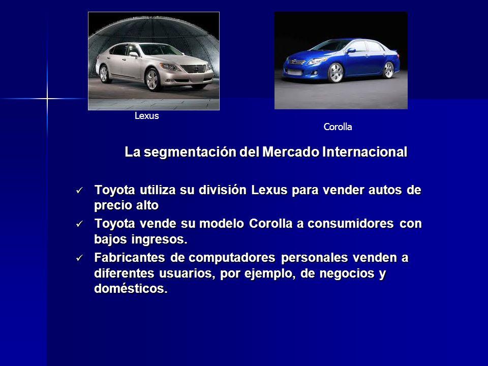 La segmentación del Mercado Internacional