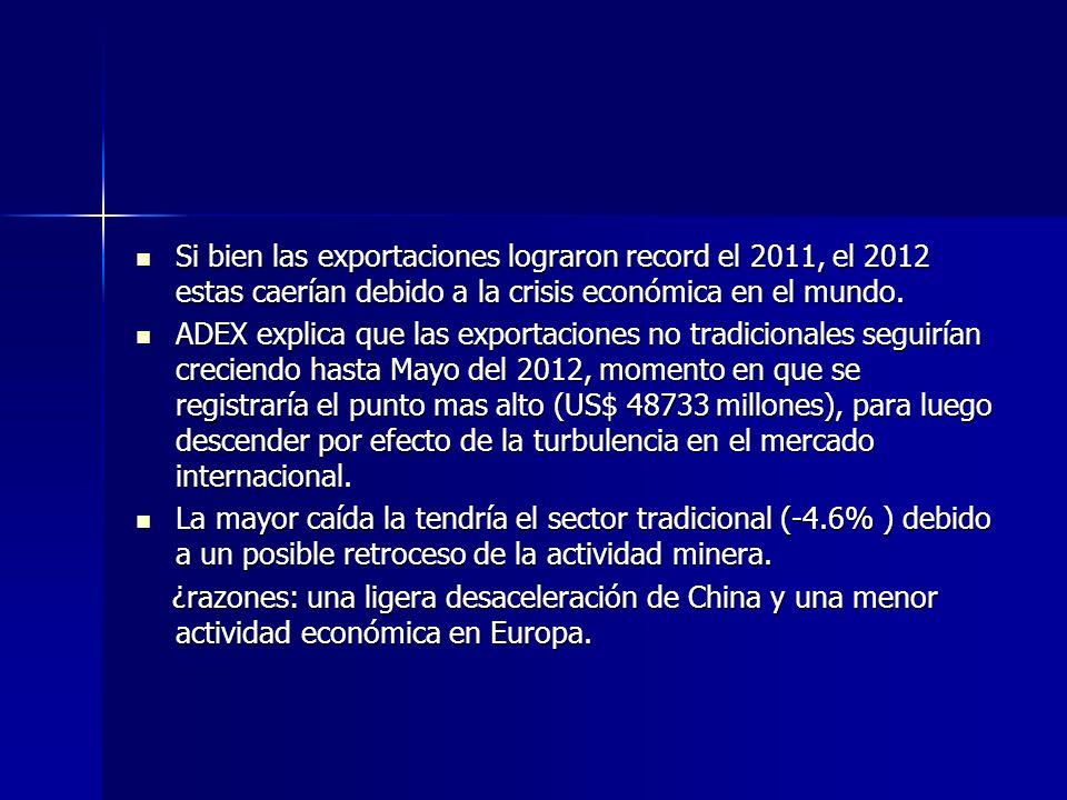 Si bien las exportaciones lograron record el 2011, el 2012 estas caerían debido a la crisis económica en el mundo.