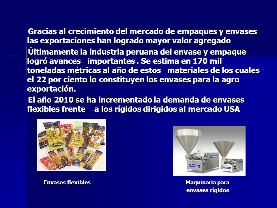 Gracias al crecimiento del mercado de empaques y envases las exportaciones han logrado mayor valor agregado