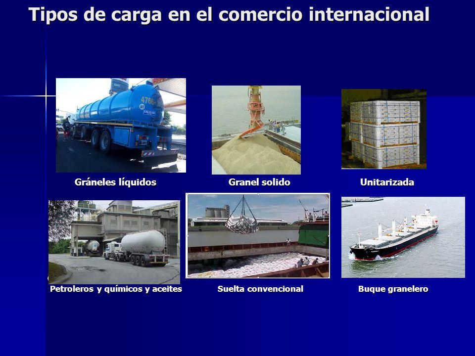Tipos de carga en el comercio internacional