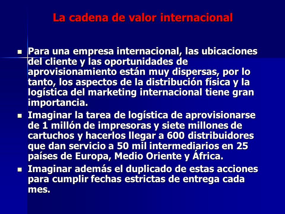 La cadena de valor internacional